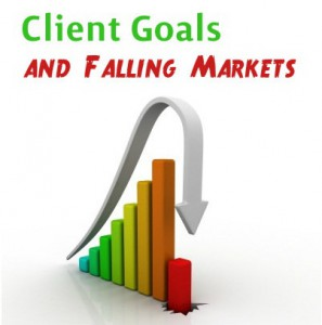 Client Goals and Falling Markets - Investing Wisdom