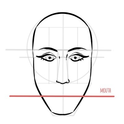 Draw a line halfway from the nose and the chin to find the mouth!