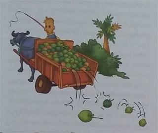 Buku Dongeng Anak Filipina Kisah Petani Kelapa