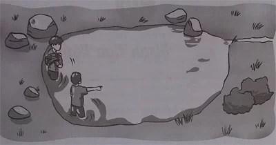 Kumpulan Cerita Anak Indonesia Fabel 3 Ikan