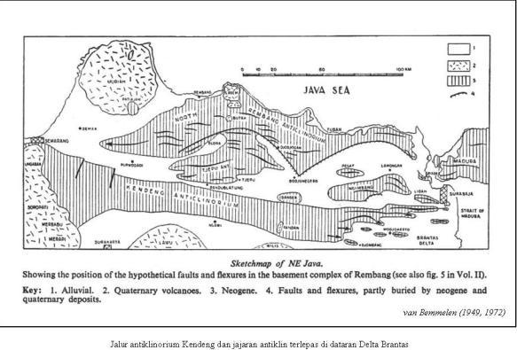 Jalur antiklinorium Kendend dan jajaran antiklin terlepas di dataran Delta Brantas