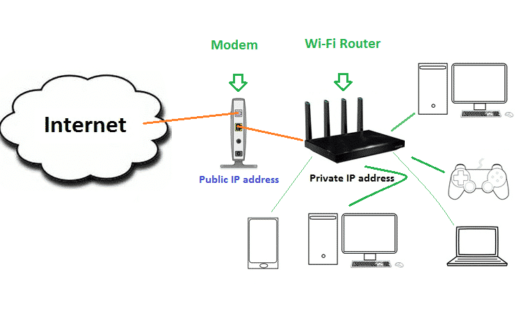 Home Wi-Fi Network Explained: The Ultimate Guide on