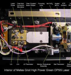 lvdt wiring polarity designation diagram [ 1200 x 1024 Pixel ]