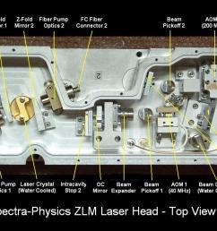 lvdt wiring polarity designation diagram [ 1219 x 698 Pixel ]