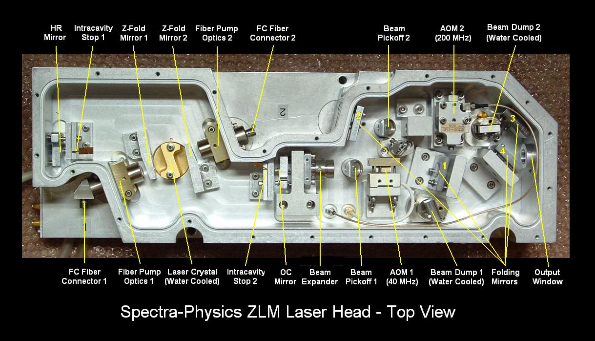 hight resolution of lvdt wiring polarity designation diagram