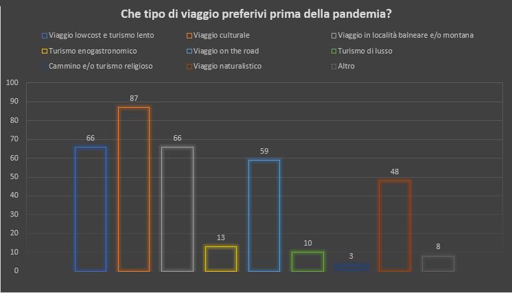 Viaggio_pre_pandemia_1