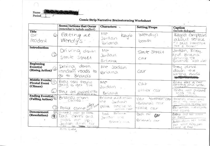 Here is her Brainstorming Worksheet she used to plan and practice narrative writing.