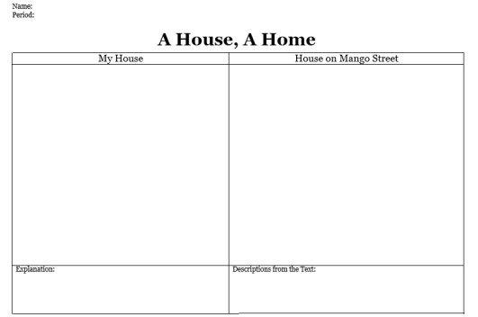 Learning about my students' cultures and differences and applying that to House on Mango Street.