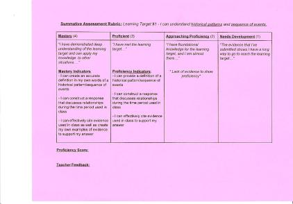 Standards-Based Grading System: Understanding 3's and 4's
