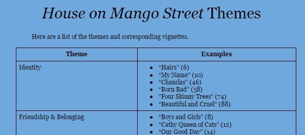 House On Mango Street Final Vignette Writing Project – Miss