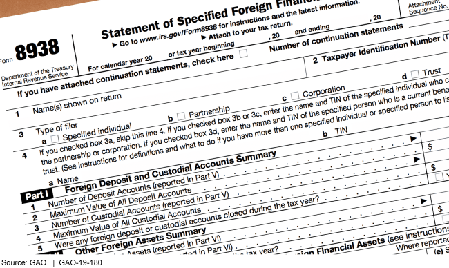 GAO agrees FBAR and Form 8938 are too burdensome for expats.