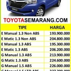 Harga Grand New Avanza Semarang Yaris Trd Sportivo Cvt 2018 Kredit Toyota Di Donny Rosady