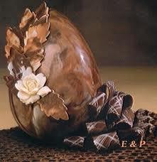 ovos 20de 20pascoa Os Melhores Preços de Ovos de Páscoa