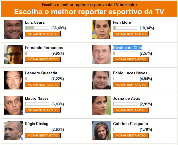 reporter 252520da 252520tv 252520esportivo UOL Esporte: Qual o Melhor Repórter Esportivo da TV, Pesquisa UOL
