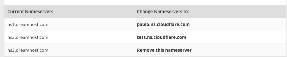 change dns to cloudflare