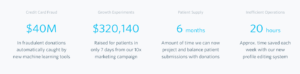 watsi nonprofit annual report