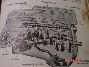 Engine Diagram