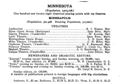 Snapshot of the 1913-1914 Cahn-Lighton Theatrical Guide entry for Minneapolis, Minnesota's newspapers.