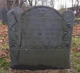 Appleton Surname and My Appleton Ancestors