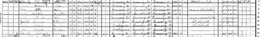 Image of the 1900 Census showing Charles Salefsky & family of Detroit, Wayne, MI