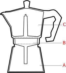 Moka-Pot-Guide