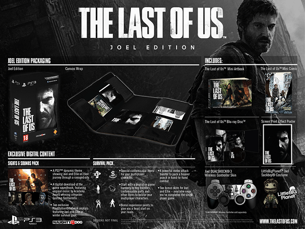 the last of us-special-edition-range-shot-joel