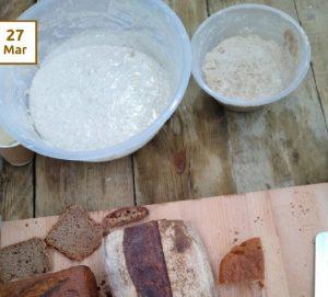 Real bread bakers documentary Advice Health