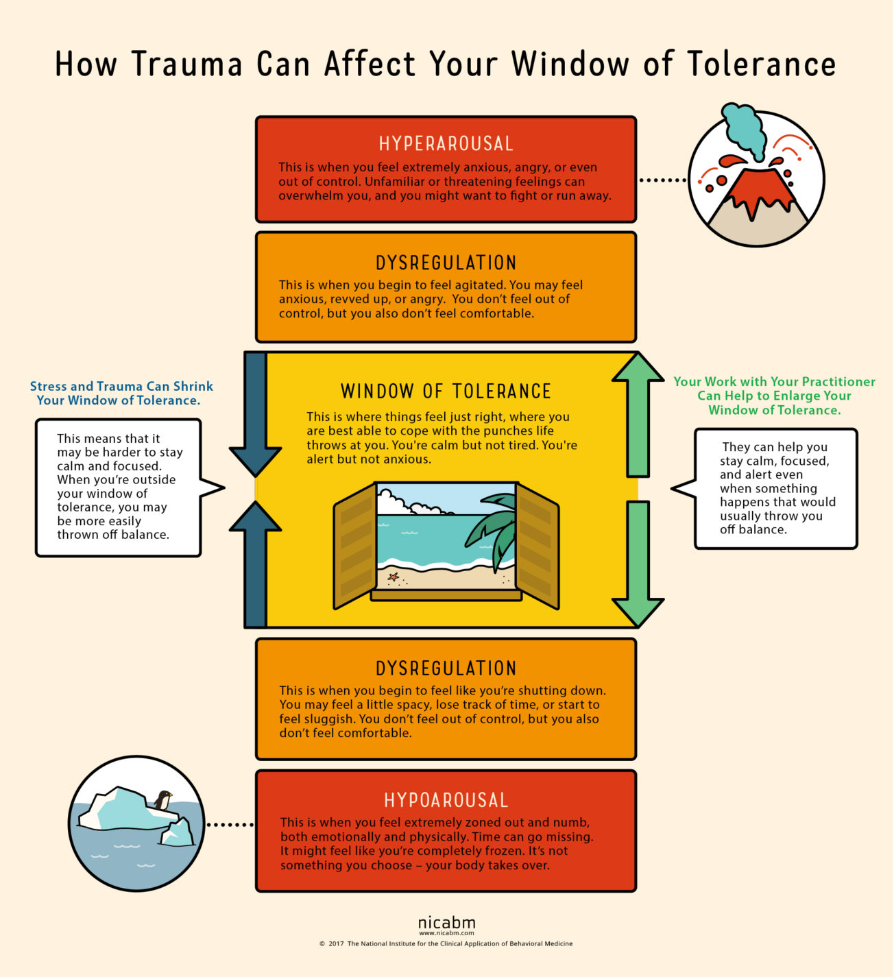 Get Familiar With Your Window Of Tolerance