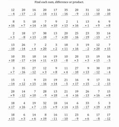 Addition Subtraction and Multiplication Worksheets top Multiplication  Worksheet Dad S Eight Rules Times Table – Printable Math Worksheets [ 1325 x 1024 Pixel ]