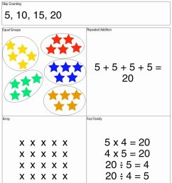 Repeated Addition Multiplication Worksheets   Printable Math Worksheets [ 1065 x 800 Pixel ]