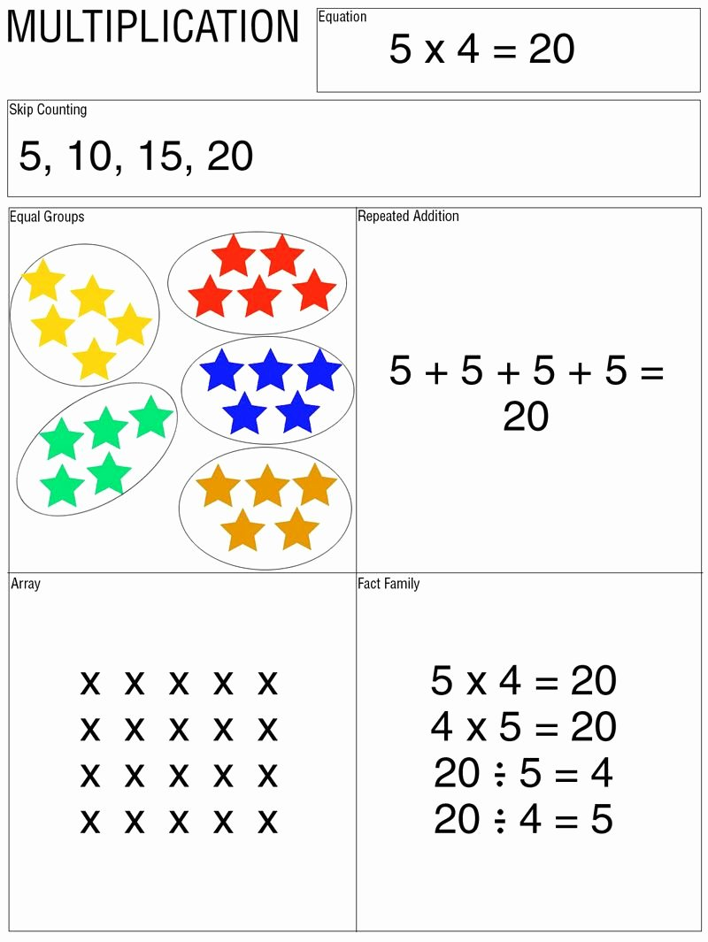 hight resolution of Repeated Addition Multiplication Worksheets   Printable Math Worksheets
