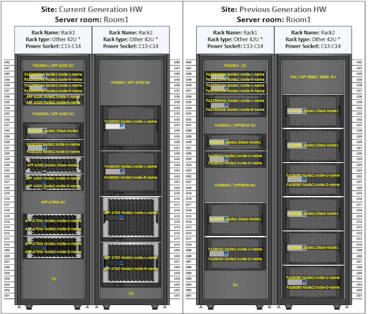 Diagram Also Visio Rack Diagram On Wiring Diagram Visio Template