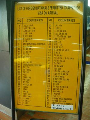 Countries that require an Indonesian Visa on arrival in Java.