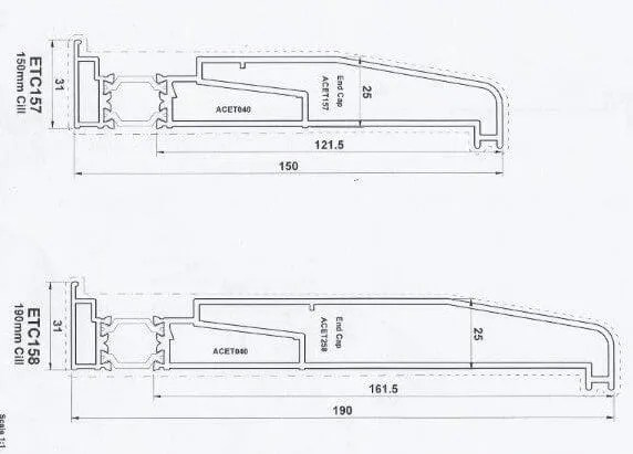 Diagram of Bi-Fold Standard