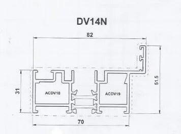 Diagram of Bi-Fold Standard