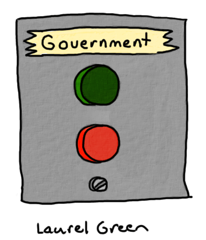 a drawing of the government shutdown button