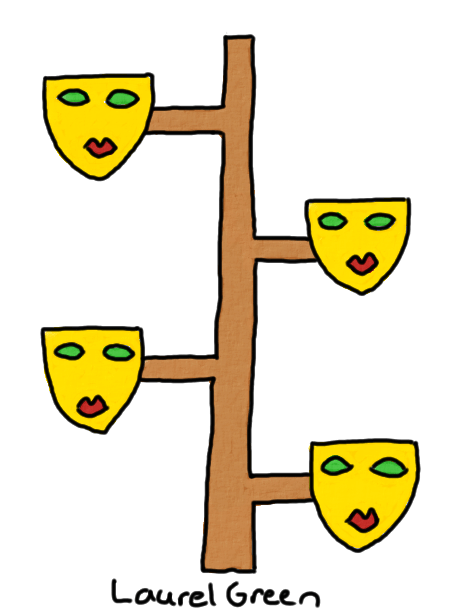 a drawing of a tree with four masks attached to it