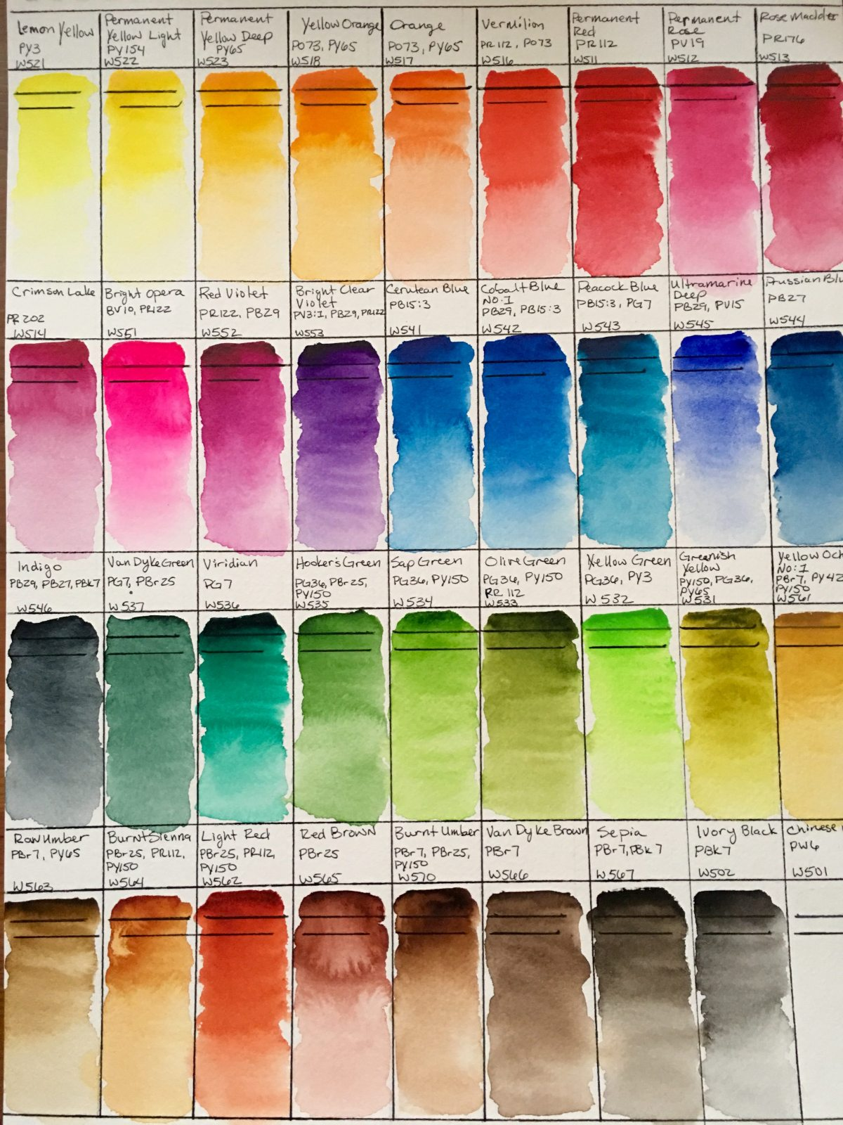 hand-painted Swatch of Mission Gold 36 set of tube watercolors