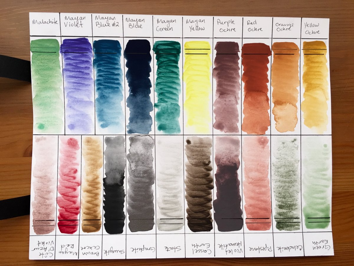 watercolor swatch of Greenleaf & Blueberry watercolors after lightfast test