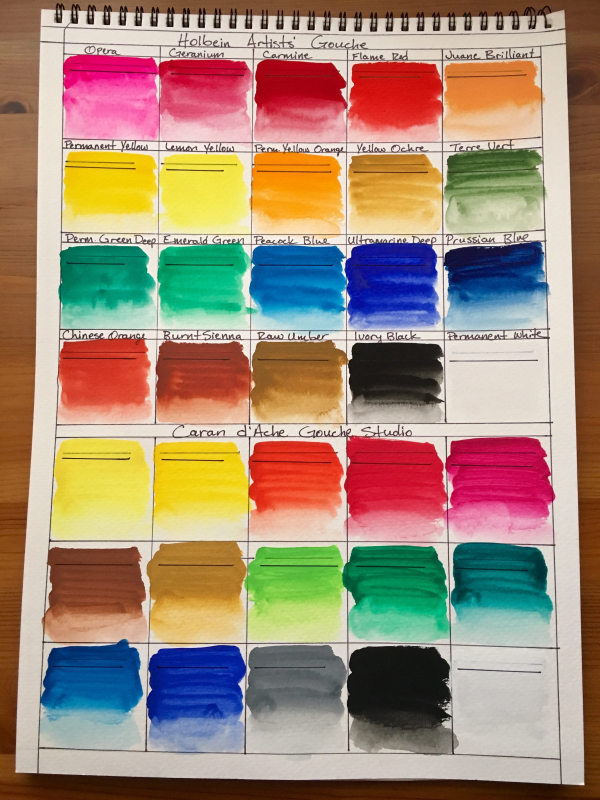 Caran d'Ache gouache studio 15 pan palette holbein artists gouache set of 18 5ml tubes in a mijello mission palette, swatch card