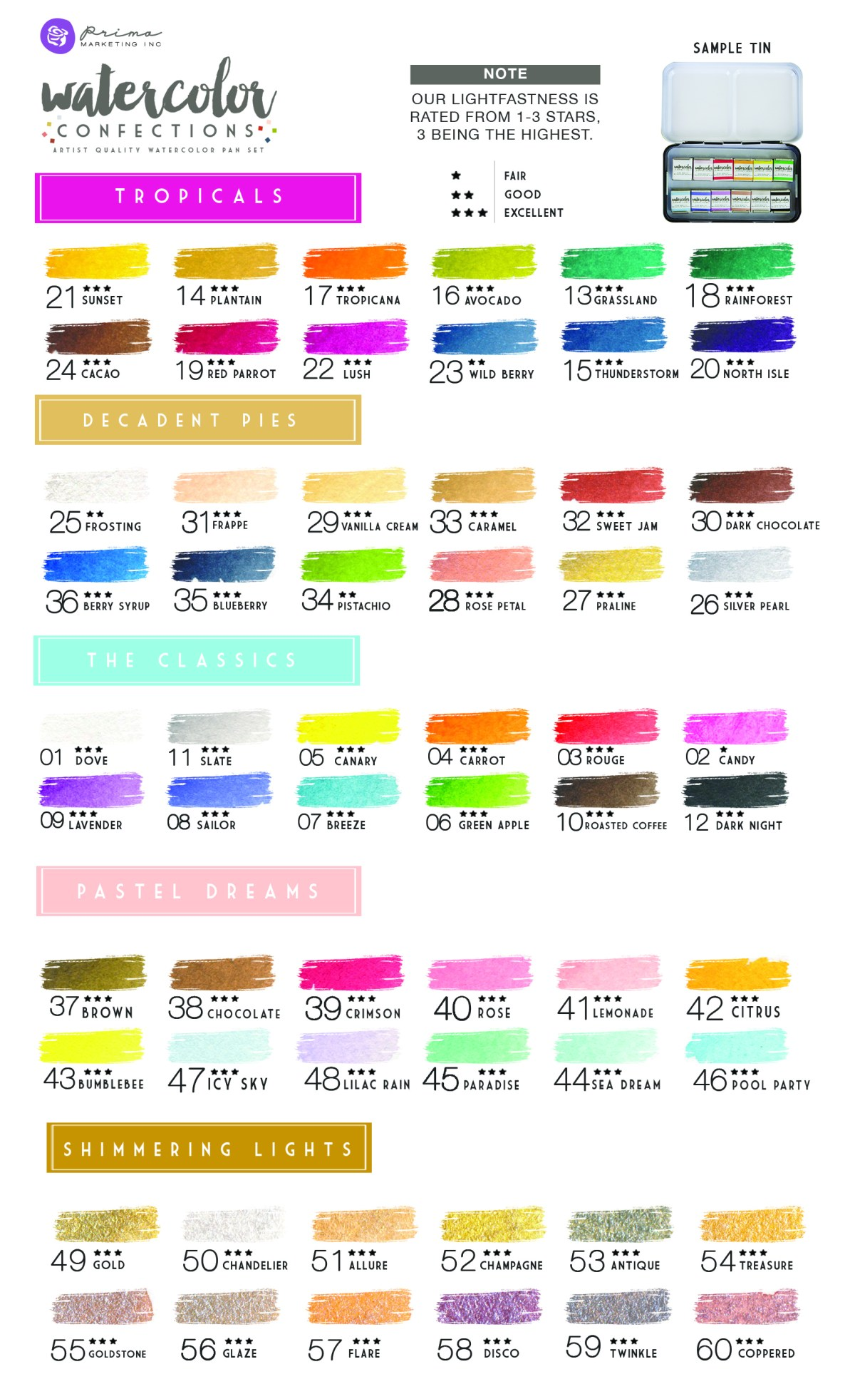Prima Marketing watercolor confections chart
