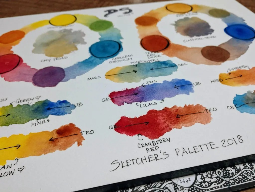 Daniel Smith Sketcher's Palette Swatch Example