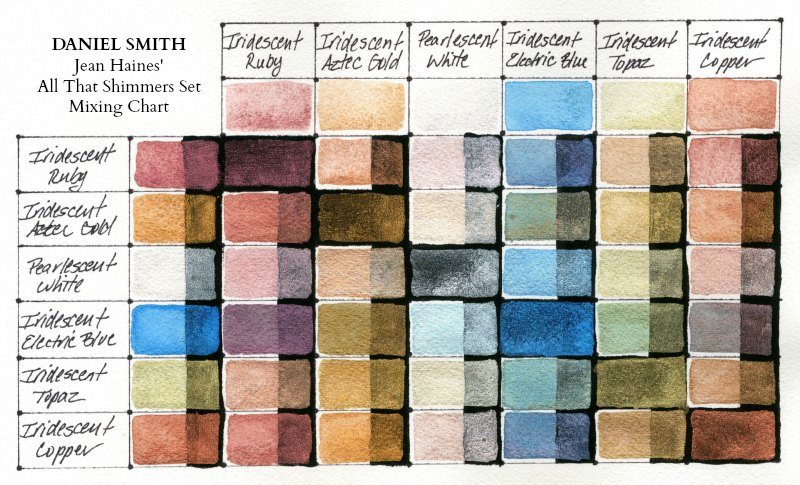 Jean Haines Mixing Chart Shimmer Colors Daniel Smith