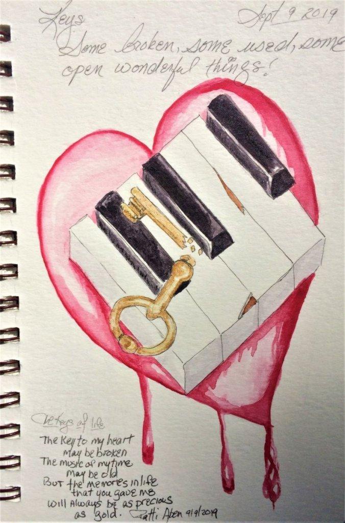 Keys of life… yep… Keys edited
