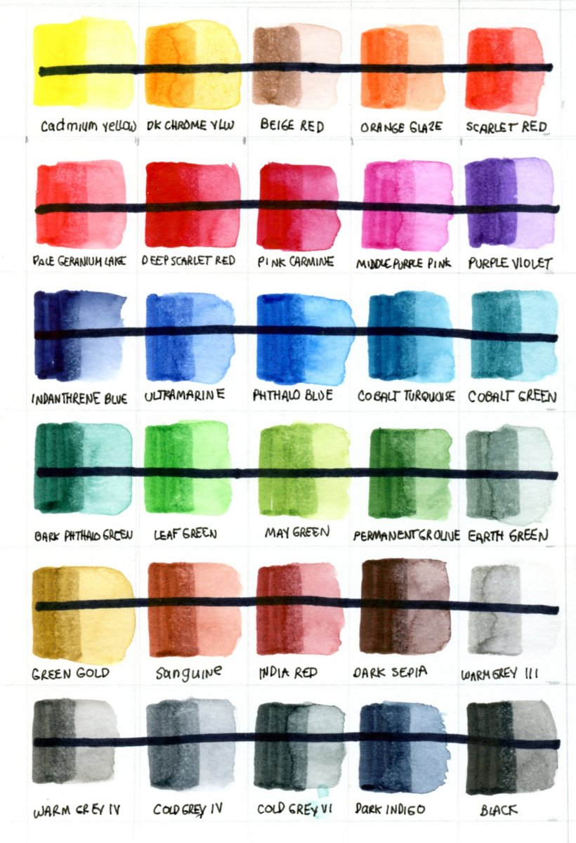 Albrecht Dürer Artists' Watercolour Markers Sample Color Chart