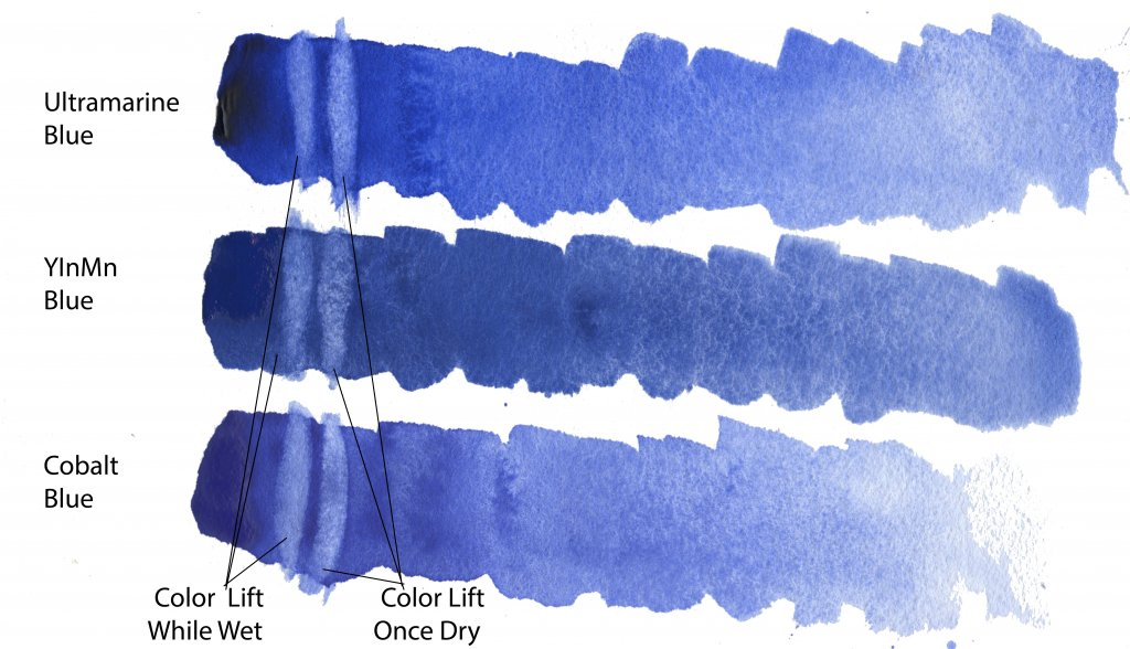 YInMn Blue Watercolor comparison chart with Ultramarine Blue and Cobalt Blue