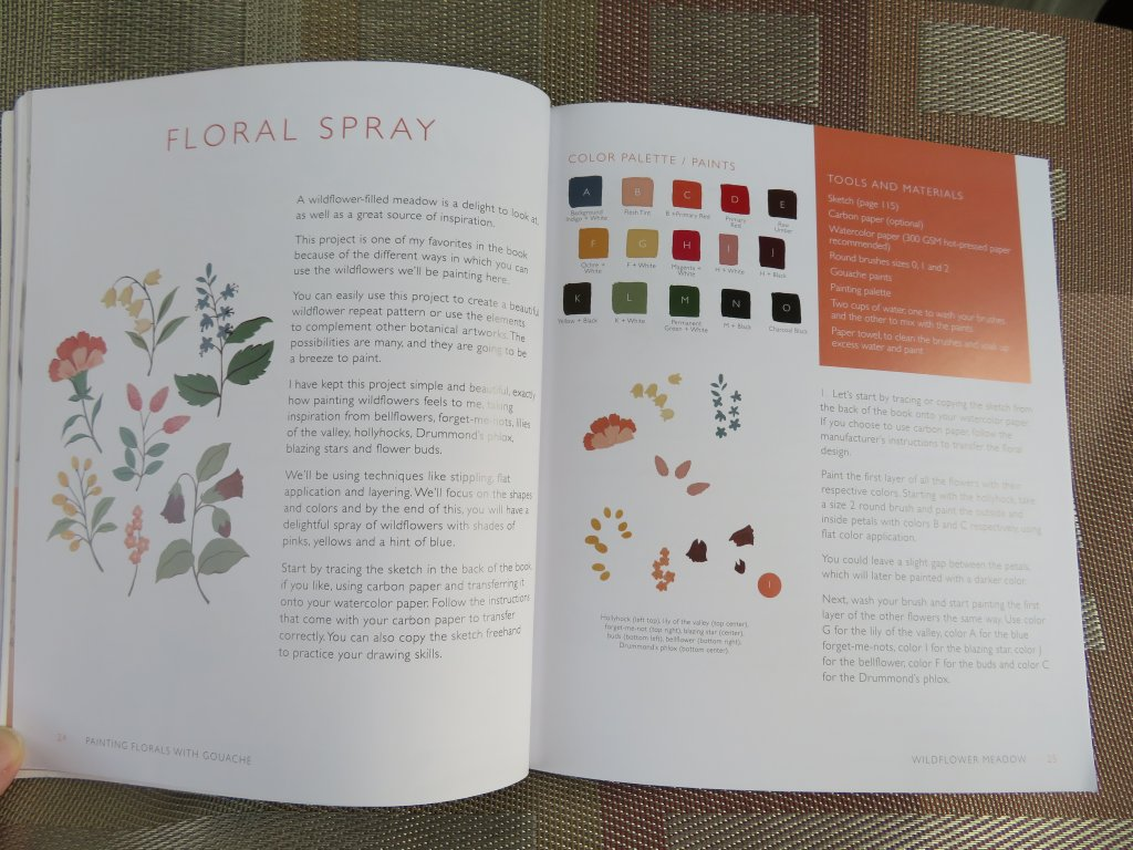 Floral Spray With Gouache Book Spread by Vidhi Khandelwal