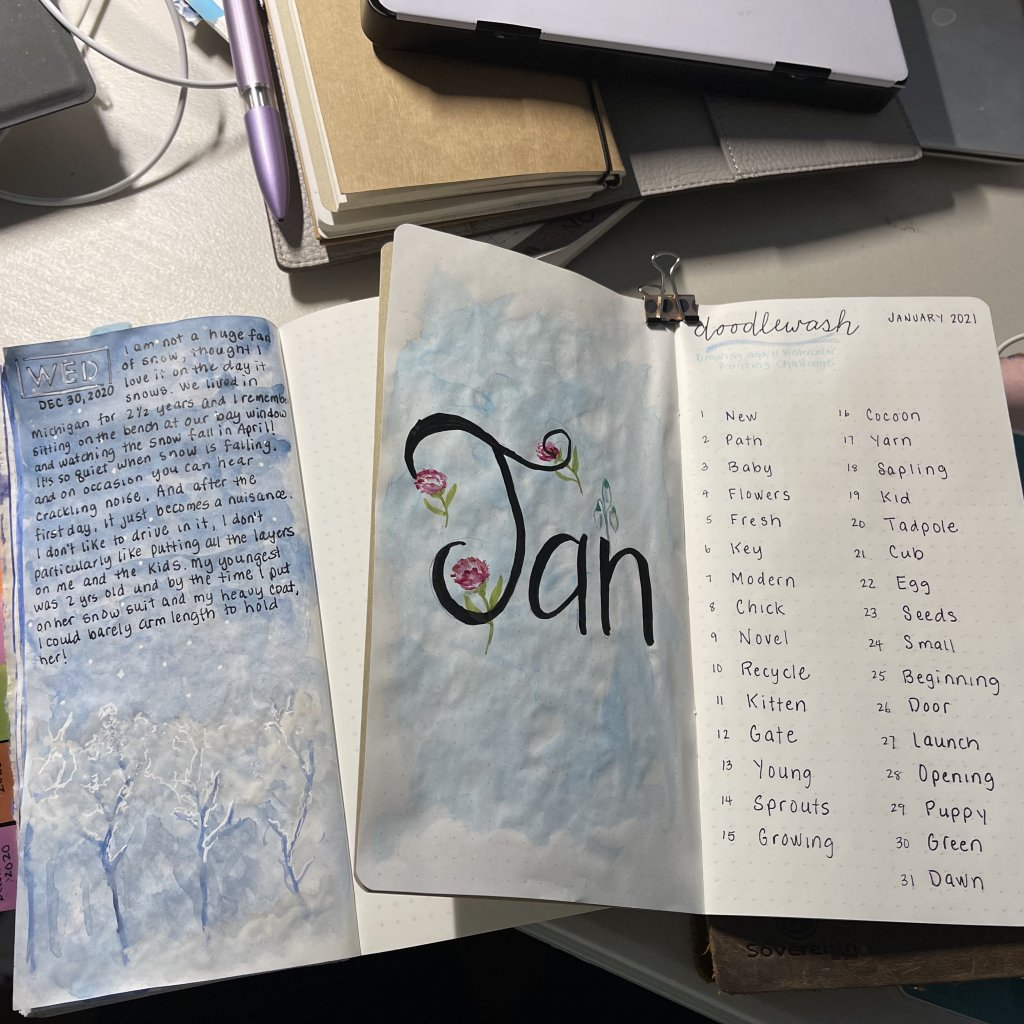 A very simple entry for today… I also set up my new journal for January! I look forward to 202