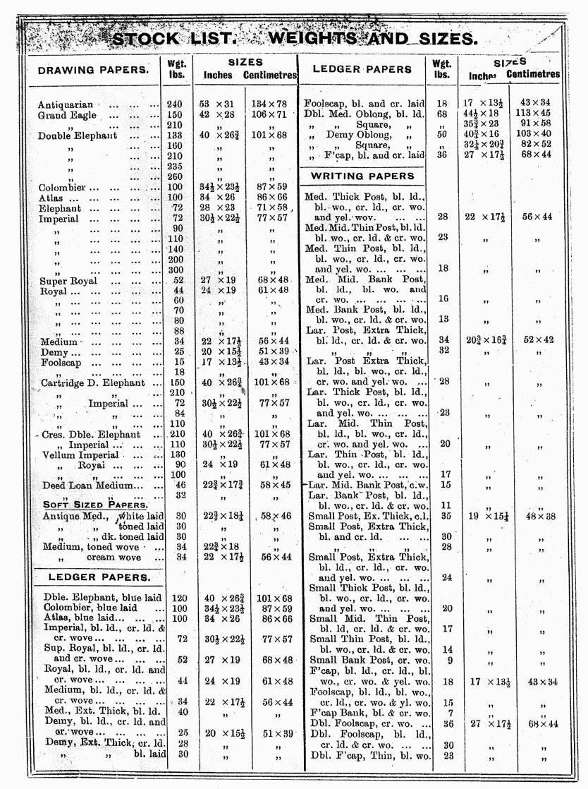 Whatman Size and weight chart