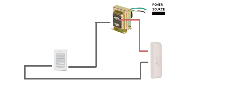 How to Wire a Doorbell: Step-by-Step Guide (with Videos